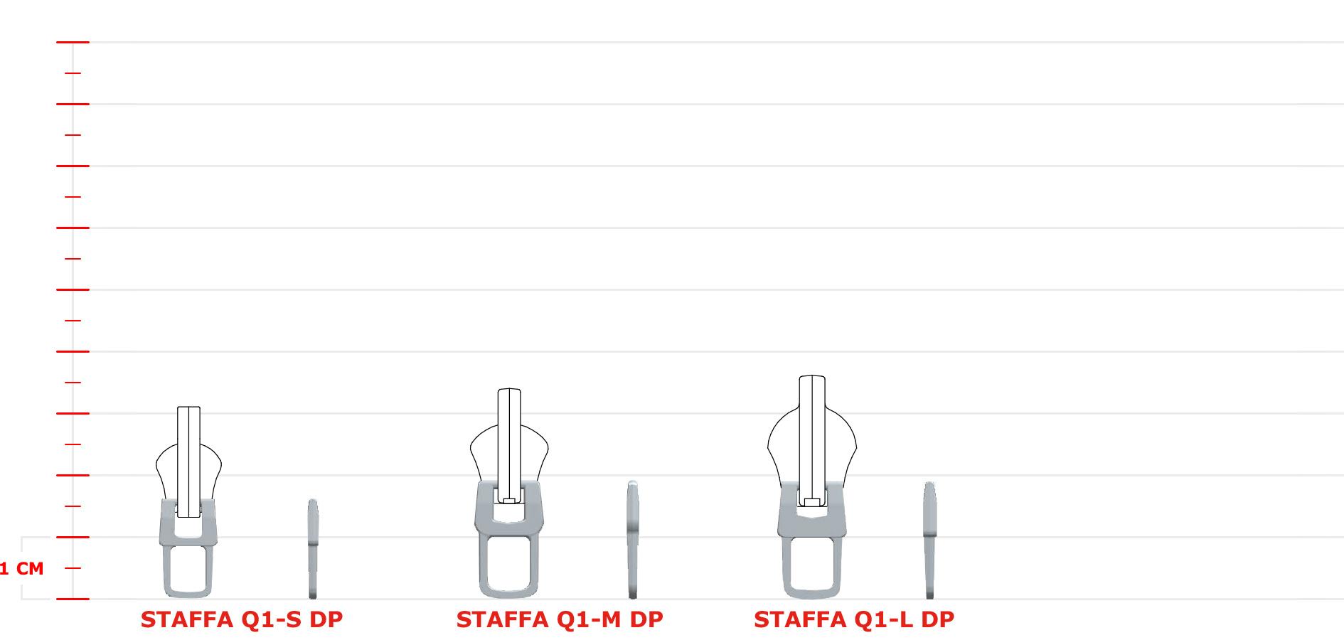 staffa-q1-dp